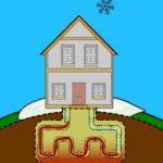geotermalnoe-otoplenie-svoimi-rukami